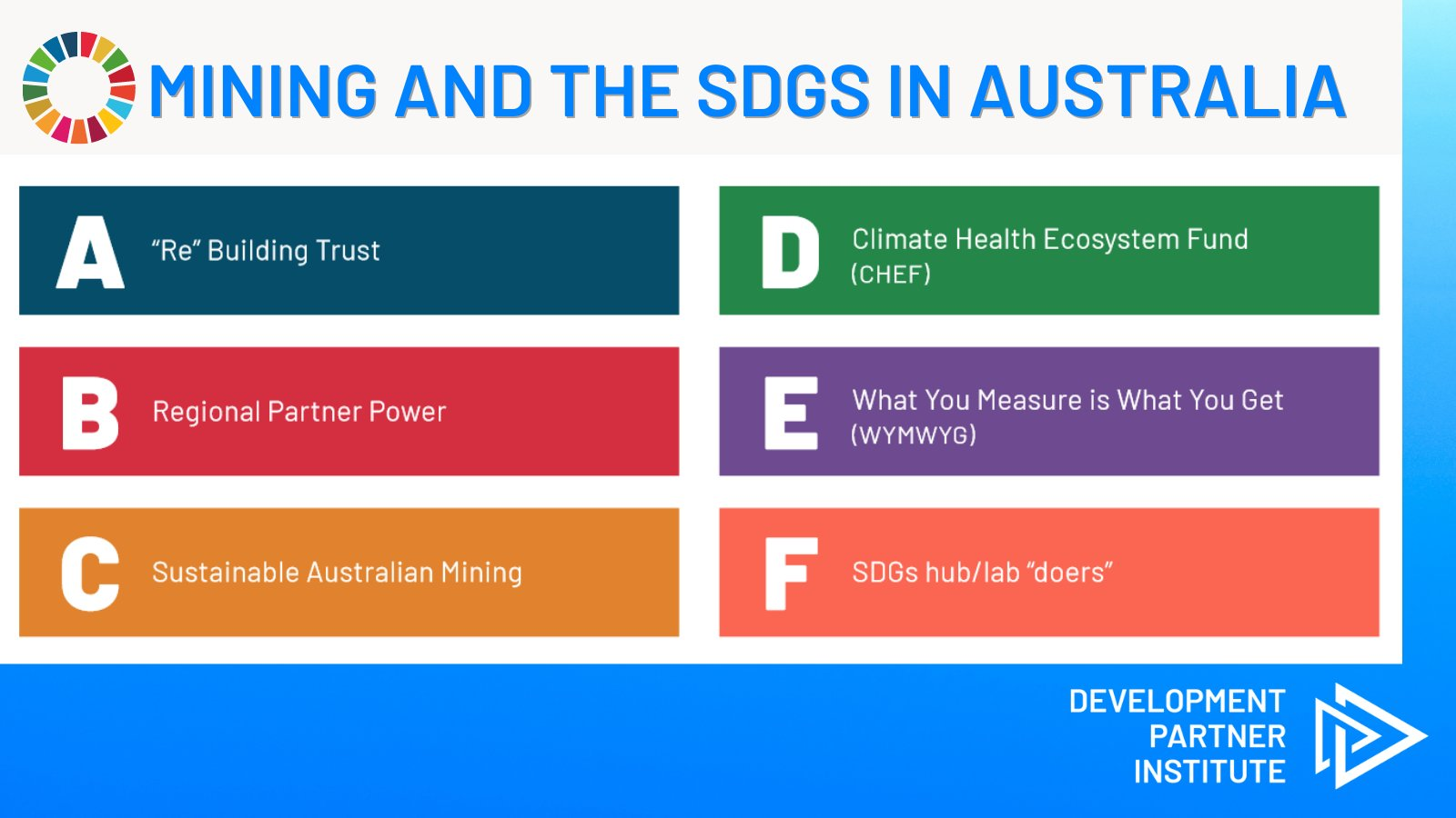 boxes of text about mining and sdgs in australia